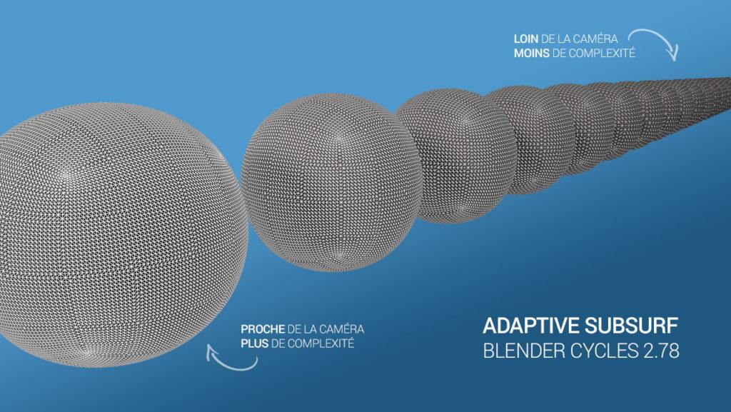 Blender Cycles adaptive subsurf