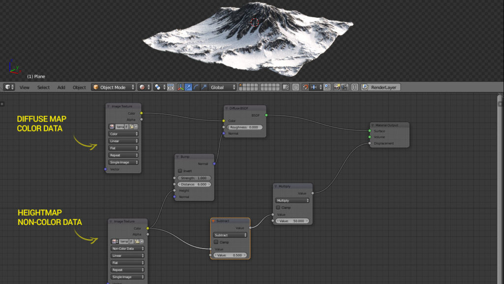 Blender microdisplacement adaptive subsurf Material Node